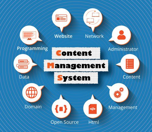 Designing websites using a Content Management System, helps to keep your content updated and easily to maintain.